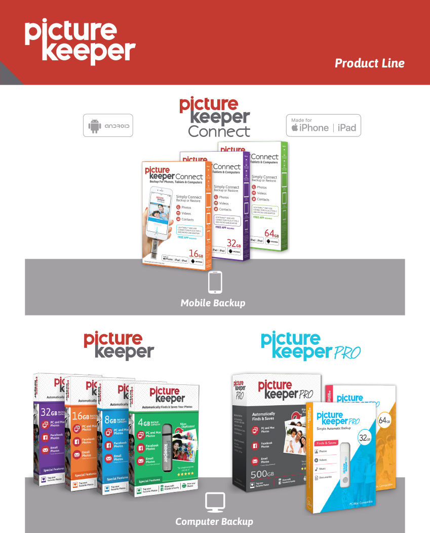 Picture Keeper Product Line